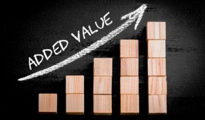 ISO toegevoegde waarde
