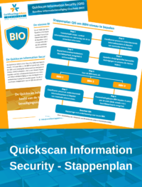 Quickscan Information Security BIO