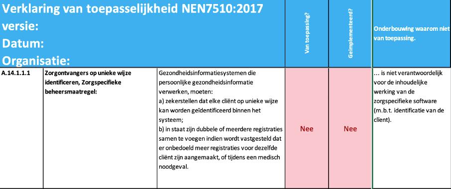 Verklaring van Toepasselijkheid NEN 7510